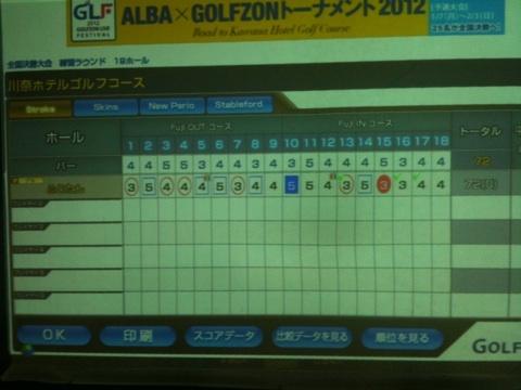川奈ホテルゴルフコース富士コース、バックティーからイーブンパーでした!