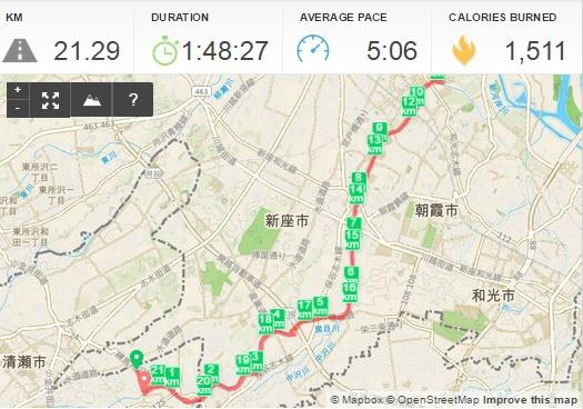 本番2か月前、初のハーフマラソンに挑戦! 1時間47分台で完走でき、サブ3.5の可能性が出てきた!? 【横浜マラソンまで63日】
